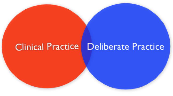DP vs CP