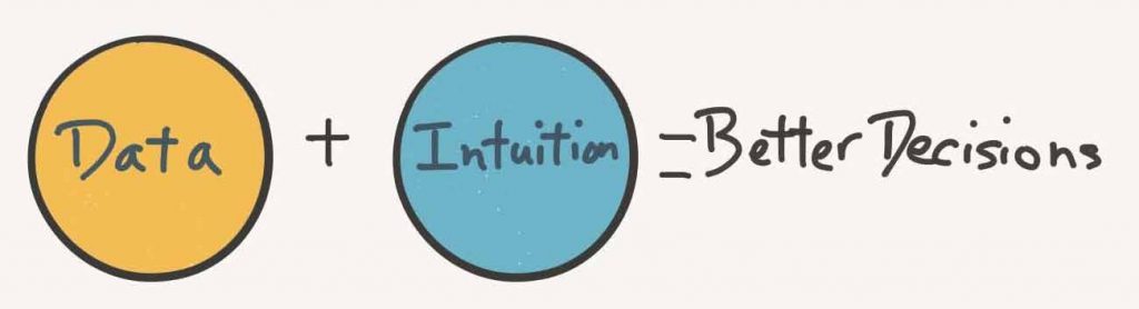 Data & intuition = better decisions